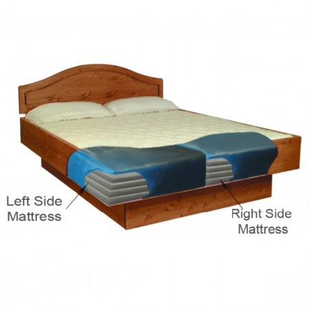 Hardside Mattress Dual