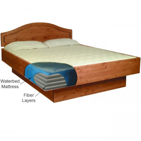 Hardside Mattress Mono (Individual)